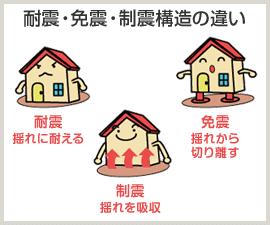 step2_1_1